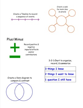 Graphic Organizer Choices for Students