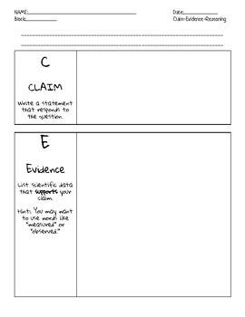 Literacy: Claim Evidence Reasoning Argumentative Writing Graphic Organizer