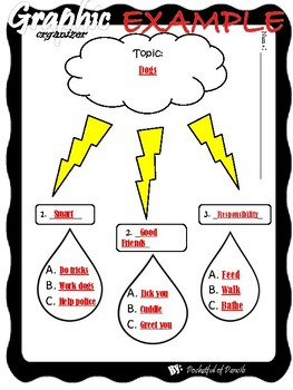 Graphic Organizer - Cloud