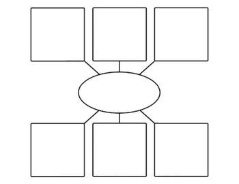 Graphic Organizer: Communicating in Math