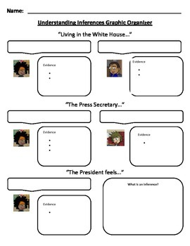 Graphic Organizer Companion to Understanding Inference