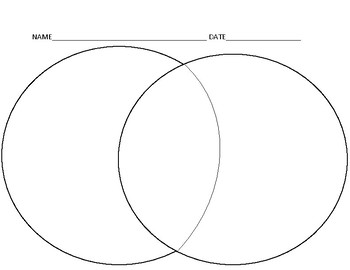 Graphic Organizer (Compare/Contrast)