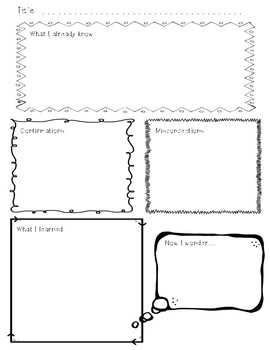 Graphic Organizer: Confirmations + Misconceptions