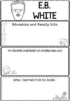 Graphic Organizer : E.B. White :  Awesome Authors