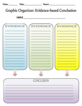 Graphic Organizer: Evidence-based Conclusion