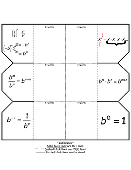 Graphic Organizer - Exponents