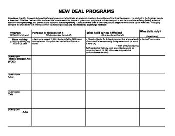 Graphic Organizer: FDR's New Deal