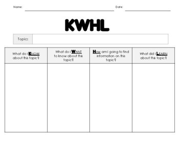 Graphic Organizer FREEBIE!  KWL/KWHL