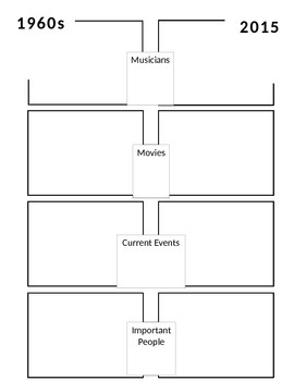 Graphic Organizer For 1960s Powerpoint