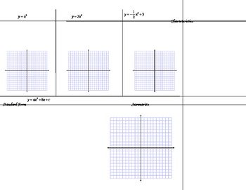 Graphic Organizer - Graphing Quadratic Functions in Standard Form