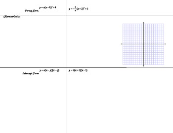 Graphic Organizer - Graphing Quadratic Functions in Vertex & Standard Form