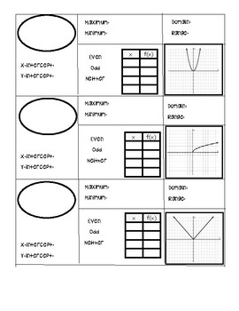 Graphic Organizer: Graphs of Parent Functions