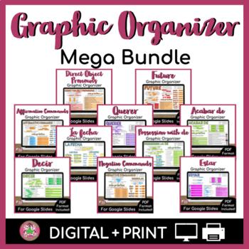 LA SECUNDARIA Graphic Organizer Bundle