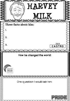 Graphic Organizer : Harvey Milk