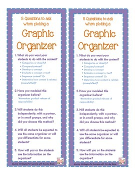 Graphic Organizer - How To Bookmark