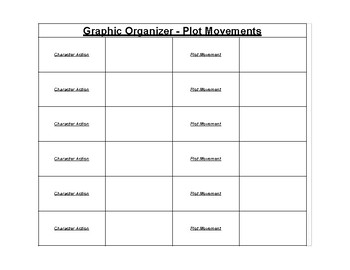 Graphic Organizer - How does a character move a plot?