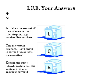 Graphic Organizer: ICE Strategy for Short-Response Questions