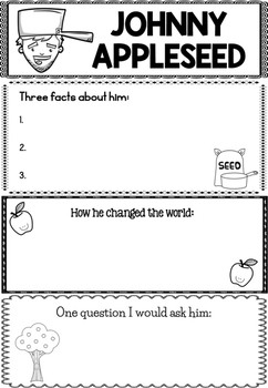 Graphic Organizer : Johnny Appleseed