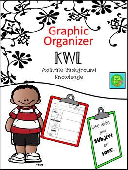 Graphic Organizer- KWL