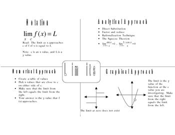 Graphic Organizer - Limits