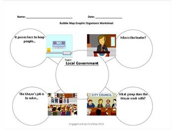 Graphic Organizer, Local Government