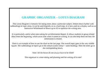 Graphic Organizer - Lotus Diagram