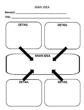 Graphic Organizer: Main Idea