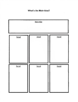 Graphic Organizer: Main Idea, 6 Details