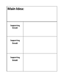 Graphic Organizer - Main Idea and Supporting Details