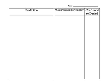 Graphic Organizer: Making Predictions