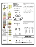Graphic Organizer/Model for Equations and Inequalities (1 variable, 1-2 steps)