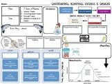 Graphic Organizer - Motivation, Emotion, Stress & Health