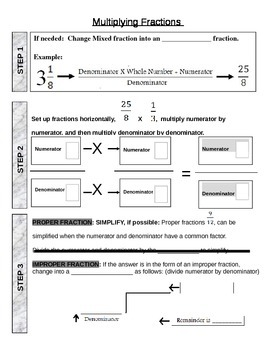 Graphic Organizer Multiplying fractions
