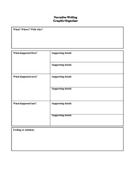 Graphic Organizer (Narrative Writing)