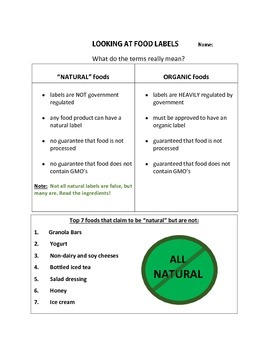 Graphic Organizer -Natural vs Organic Food Labels (what the terms really mean)
