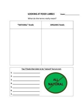Graphic Organizer -Natural vs Organic Food Labels (what th