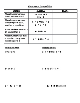 Graphic Organizer/Notes for Compound Inequalities