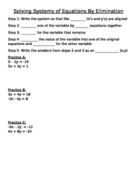 Graphic Organizer/Notes for Solving Systems by Elimination