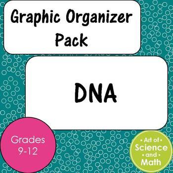 Graphic Organizer Pack - DNA - High School Science