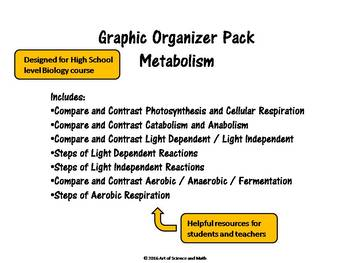 Graphic Organizer Pack - Metabolism - High School Science