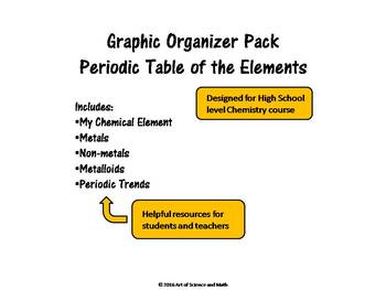 Graphic Organizer Pack - Periodic Table - High School Science
