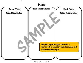 Graphic Organizer Pack - Plants - High School Science