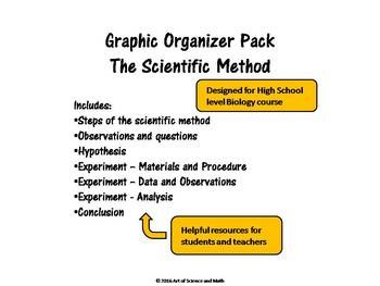 Graphic Organizer Pack - The Scientific Method - Middle / High School Science
