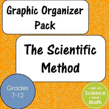 Graphic Organizer Pack - The Scientific Method - Middle /
