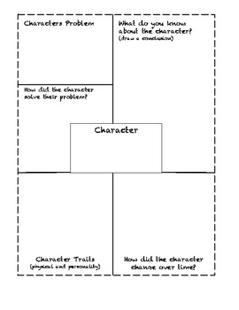 Graphic Organizer Packet for Reading