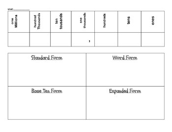 Graphic Organizer: Place Value (Standard, word, base ten, expanded from)