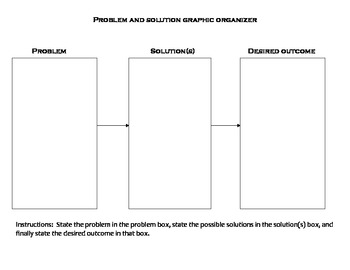 Free Graphic Organizer for all subjects - Problem and Solution