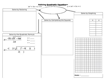 types of graphic organizers pdf