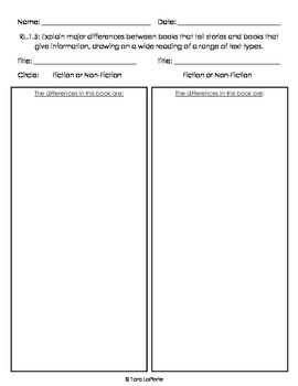 Graphic Organizer RL1.5 Compare Fiction to NonFiction