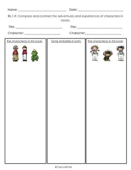 Graphic Organizer RL1.9 Compare Contrast Characters